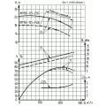 Консольно-моноблочный насос КМ 150-125-250а