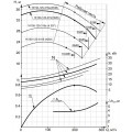 Консольный насос 1К150-125-315