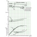 Консольный насос СМ 100-65-200а-4