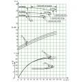 Консольный насос СМ 125-80-315а-4