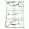 Консольный насос СМ 150-125-315-6