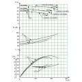 Консольный насос СМ 200-150-400-4