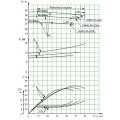 Консольный насос СМ 80-50-200б-4