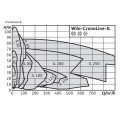 Насос Wilo CronoLine-IL 32/150-0,37/4