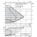 Насос Wilo Stratos-D 40/1-16 PN 6/10