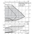 Насос Wilo Stratos-D 50/1-16 PN 6/10