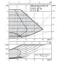 Насос Wilo Stratos-D 65/1-16 PN 6/10