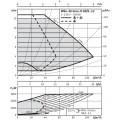 Насос Wilo Stratos-D 80/1-12 PN 10